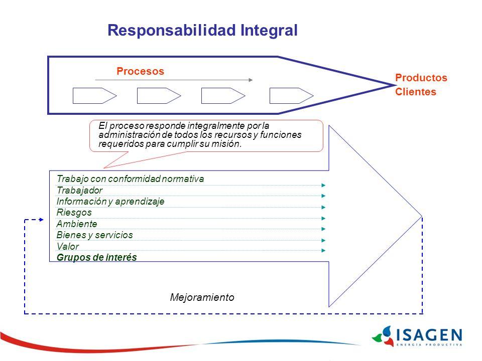 Responsabilidad Integral