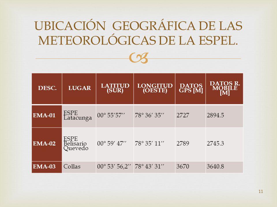 UBICACIÓN GEOGRÁFICA DE LAS METEOROLÓGICAS DE LA ESPEL.