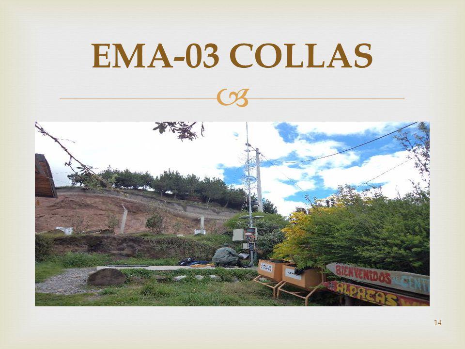 EMA-03 COLLAS