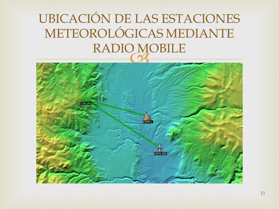 UBICACIÓN DE LAS ESTACIONES METEOROLÓGICAS MEDIANTE RADIO MOBILE