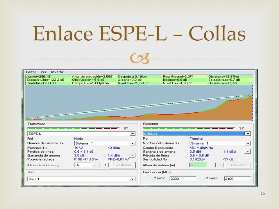 Enlace ESPE-L – Collas