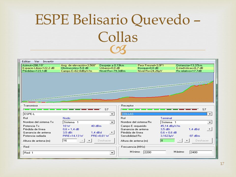 ESPE Belisario Quevedo – Collas