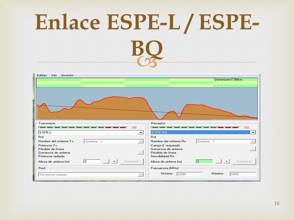 Enlace ESPE-L / ESPE-BQ