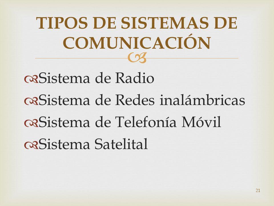 TIPOS DE SISTEMAS DE COMUNICACIÓN