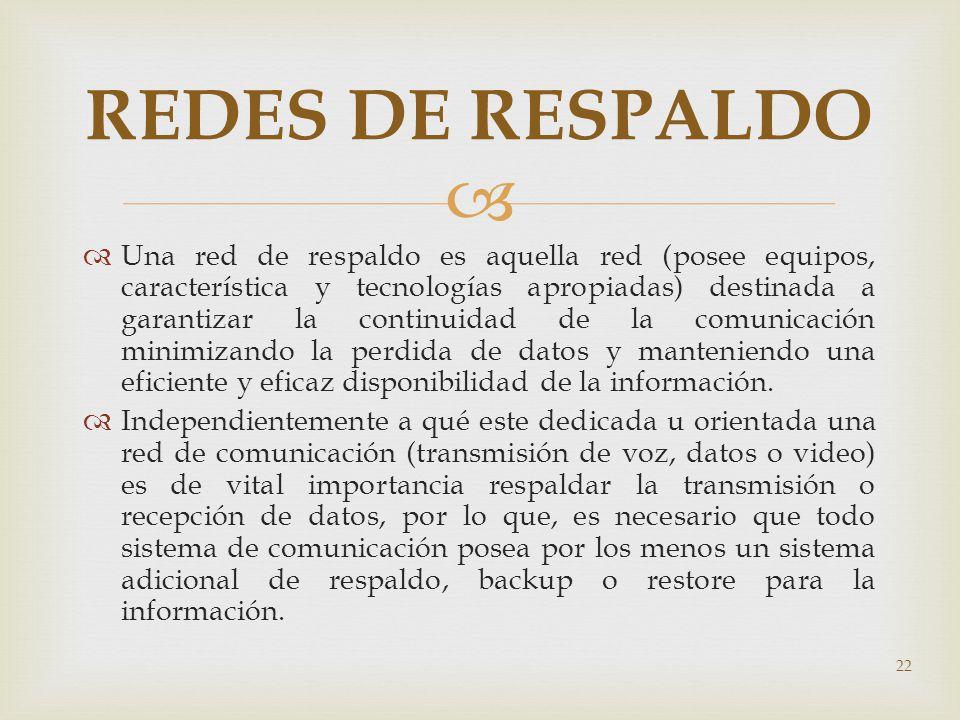 REDES DE RESPALDO