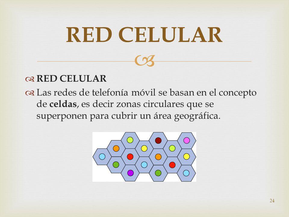 RED CELULAR RED CELULAR