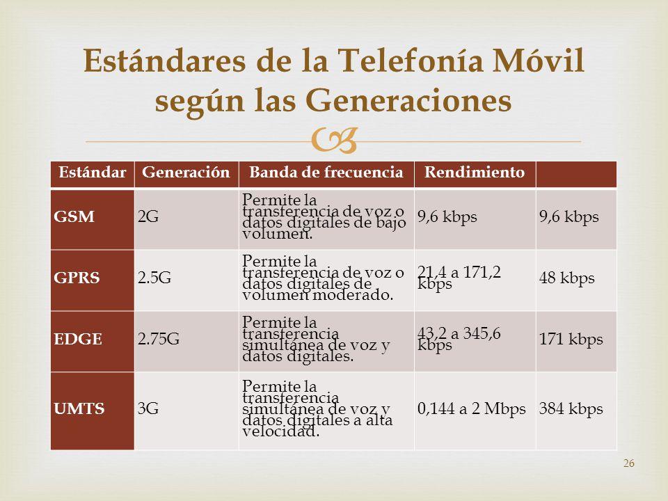 Estándares de la Telefonía Móvil según las Generaciones