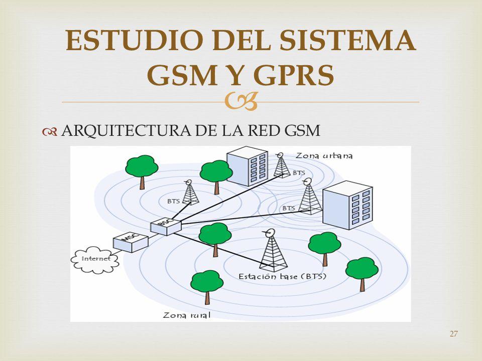 ESTUDIO DEL SISTEMA GSM Y GPRS
