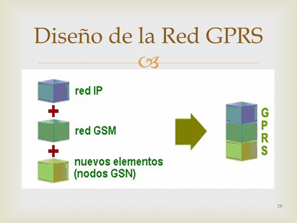 Diseño de la Red GPRS