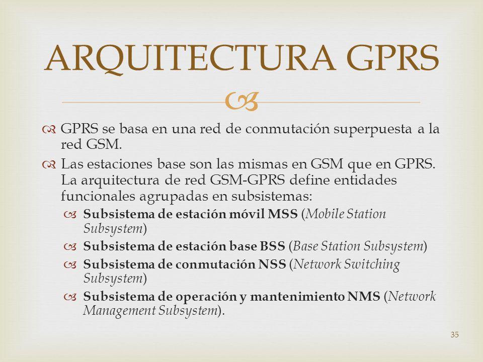 ARQUITECTURA GPRS GPRS se basa en una red de conmutación superpuesta a la red GSM.