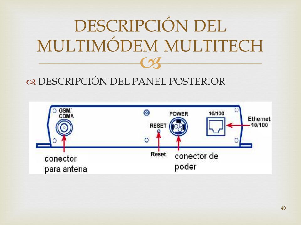 DESCRIPCIÓN DEL MULTIMÓDEM MULTITECH