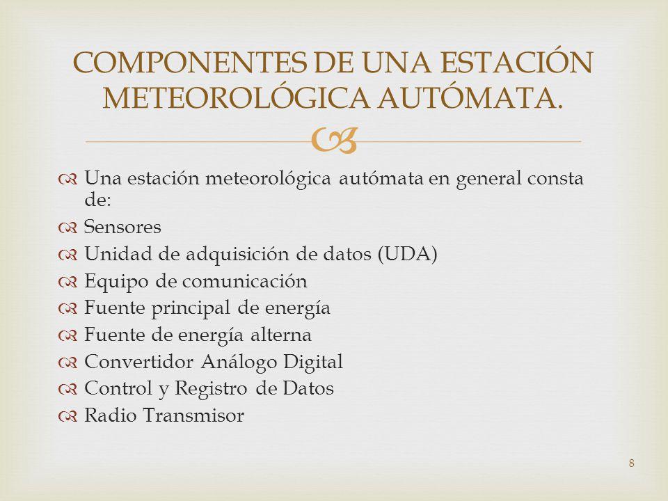COMPONENTES DE UNA ESTACIÓN METEOROLÓGICA AUTÓMATA.