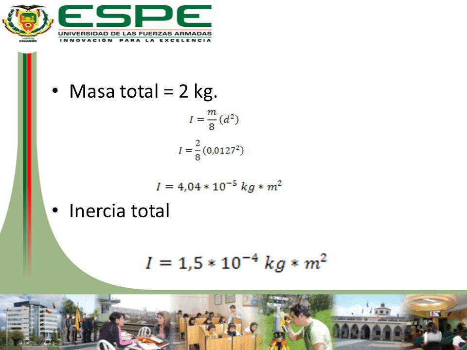 Masa total = 2 kg. Inercia total