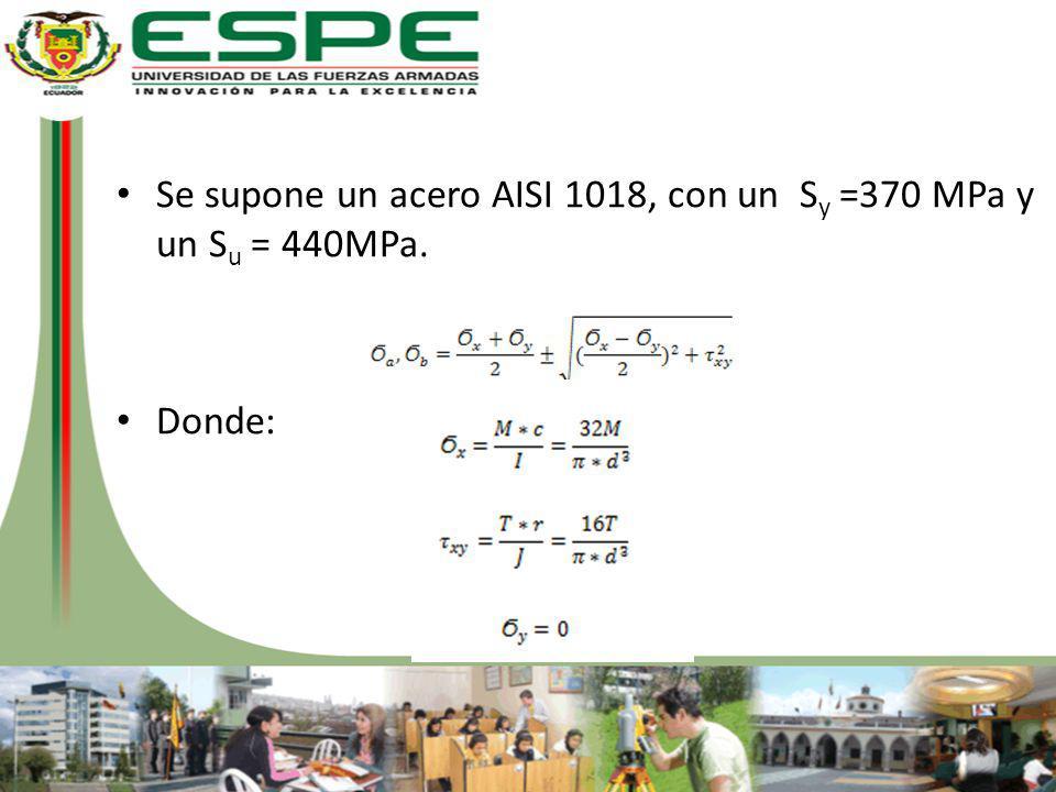 Se supone un acero AISI 1018, con un Sy =370 MPa y un Su = 440MPa.