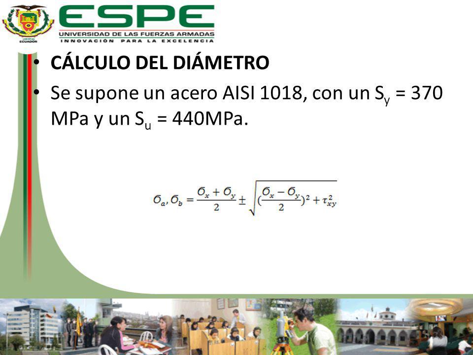 CÁLCULO DEL DIÁMETRO Se supone un acero AISI 1018, con un Sy = 370 MPa y un Su = 440MPa.