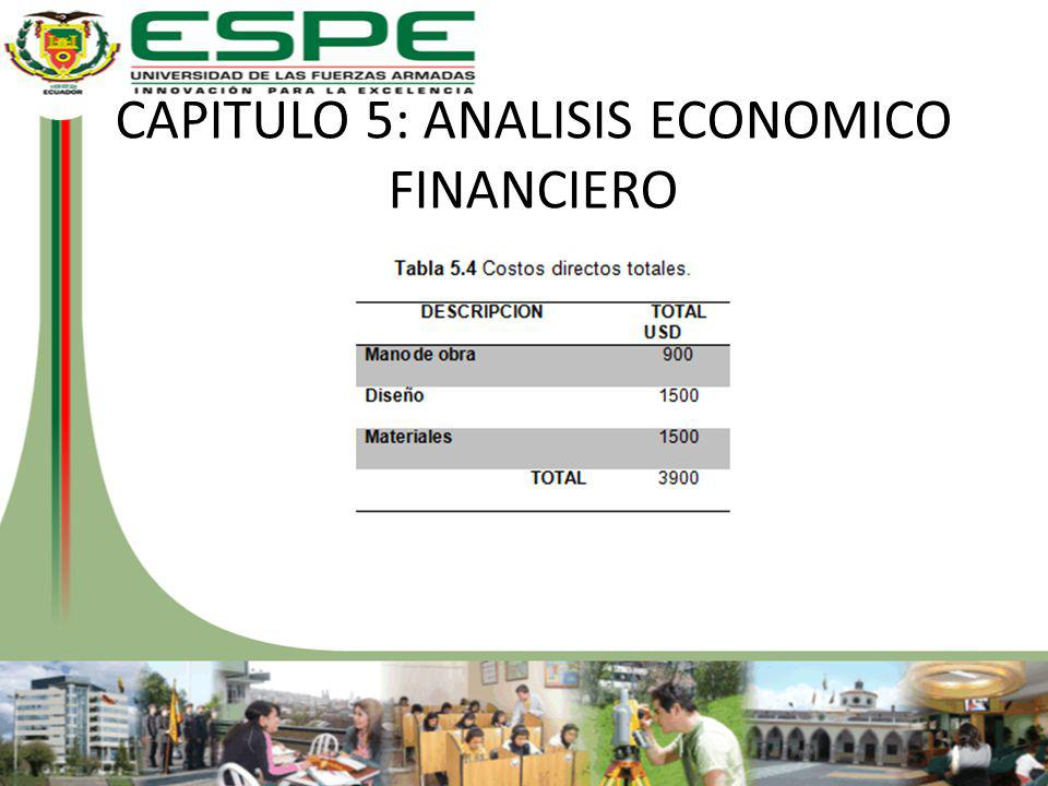 CAPITULO 5: ANALISIS ECONOMICO FINANCIERO