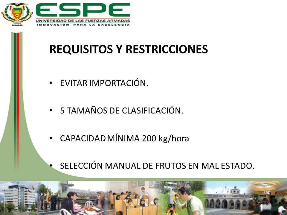 REQUISITOS Y RESTRICCIONES