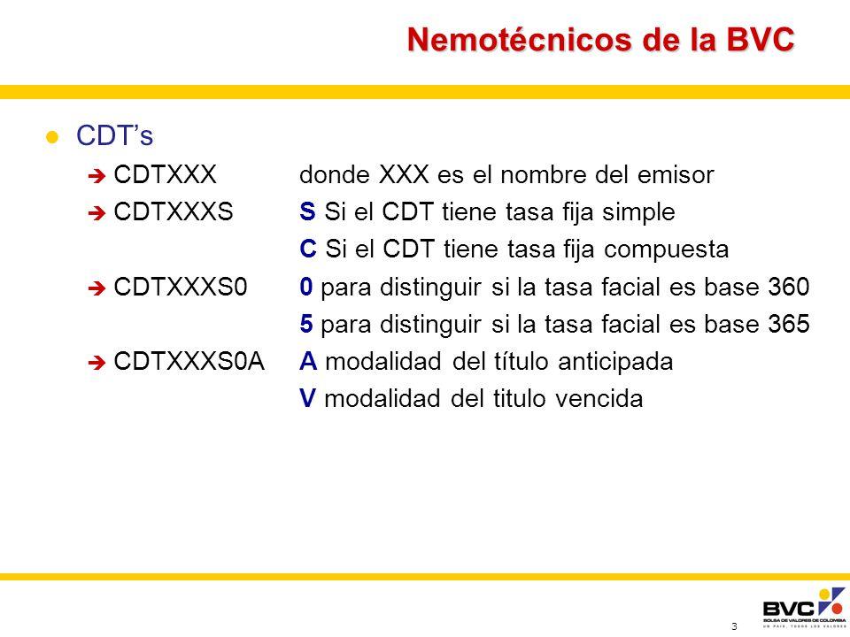 Nemotécnicos de la BVC CDT's CDTXXX donde XXX es el nombre del emisor