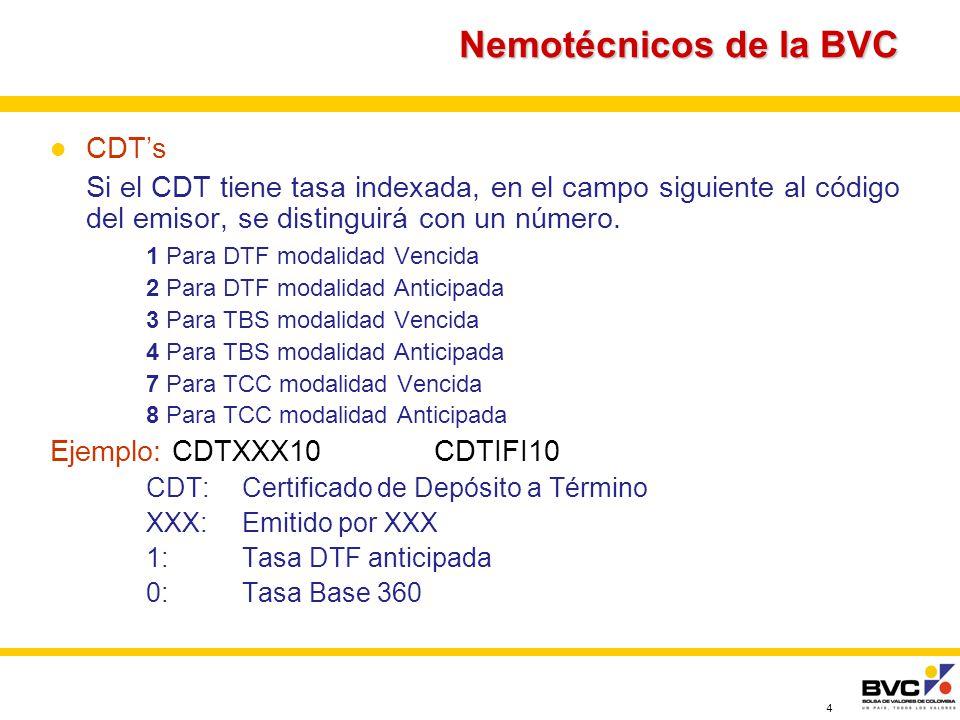 Nemotécnicos de la BVC CDT's