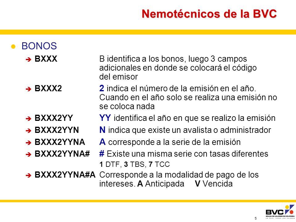 Nemotécnicos de la BVC BONOS
