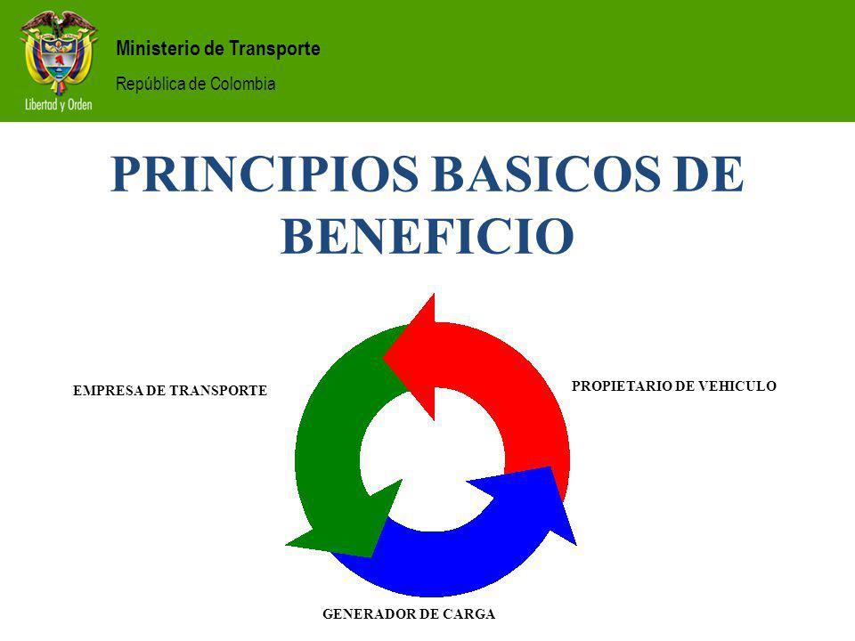 PRINCIPIOS BASICOS DE BENEFICIO