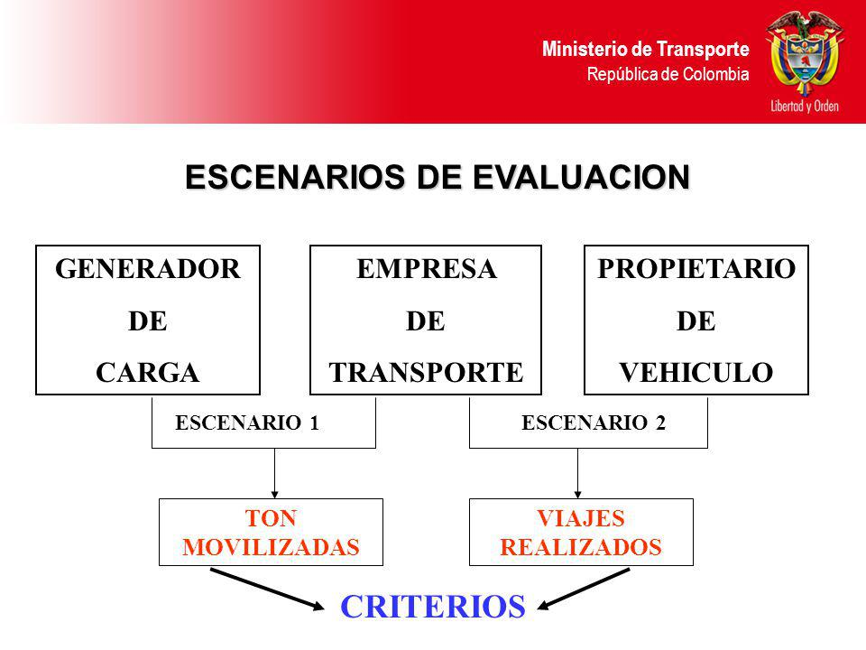 ESCENARIOS DE EVALUACION