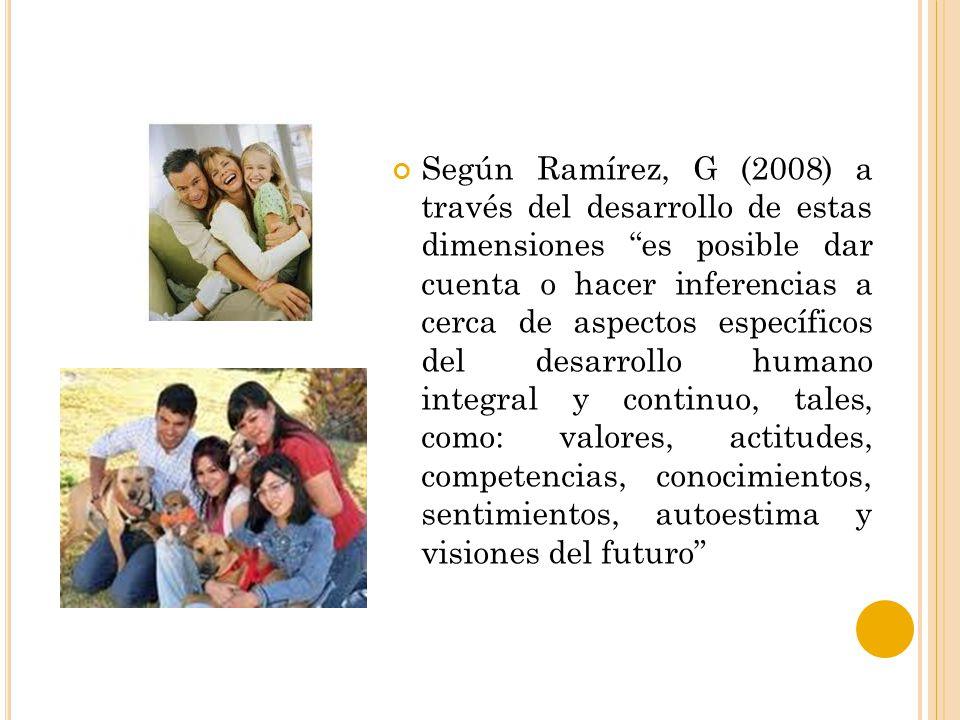 Según Ramírez, G (2008) a través del desarrollo de estas dimensiones es posible dar cuenta o hacer inferencias a cerca de aspectos específicos del desarrollo humano integral y continuo, tales, como: valores, actitudes, competencias, conocimientos, sentimientos, autoestima y visiones del futuro