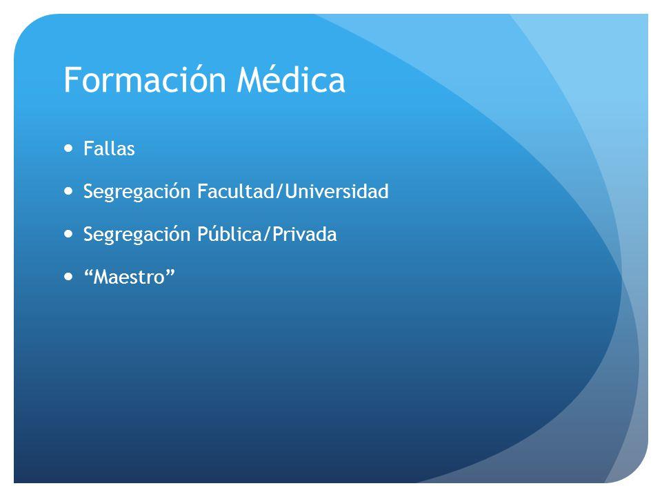 Formación Médica Fallas Segregación Facultad/Universidad