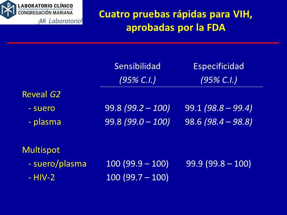 Cuatro pruebas rápidas para VIH, aprobadas por la FDA