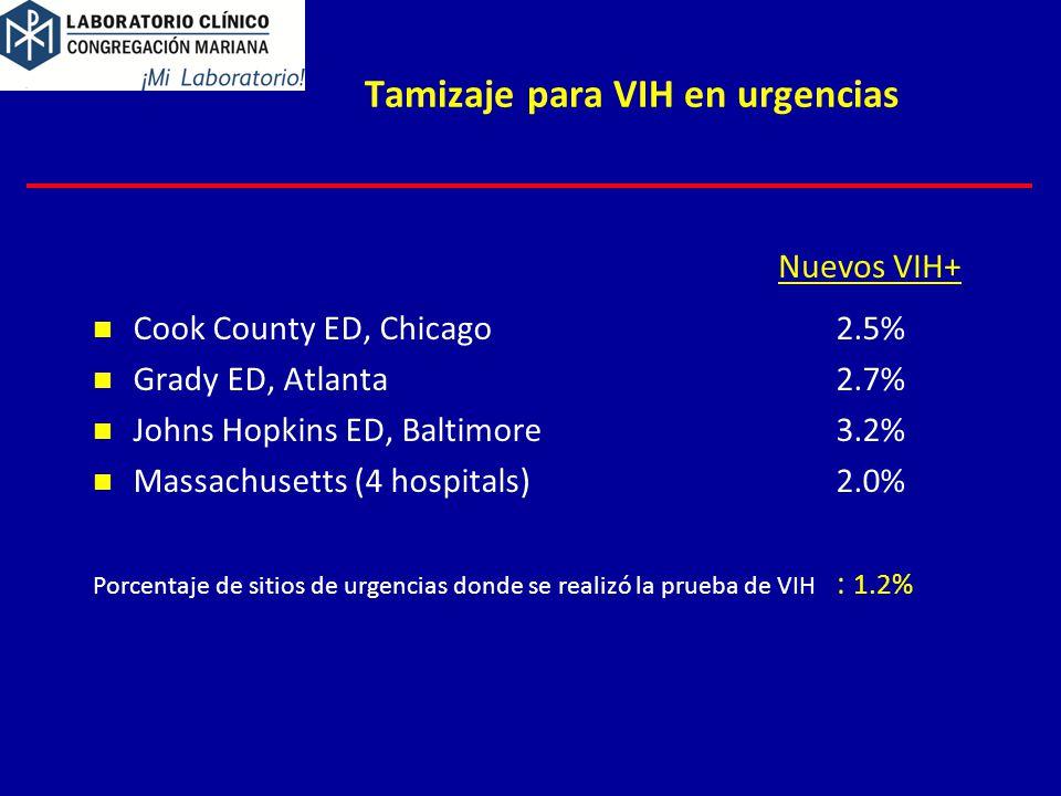 Tamizaje para VIH en urgencias
