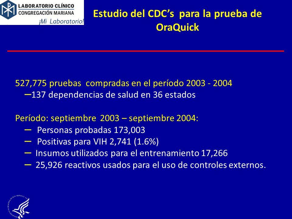 Estudio del CDC's para la prueba de OraQuick