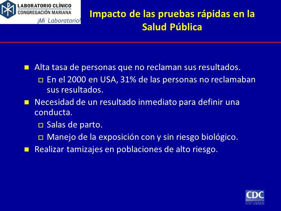 Impacto de las pruebas rápidas en la Salud Pública