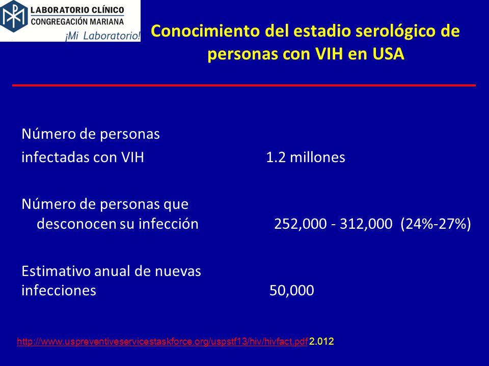 Conocimiento del estadio serológico de personas con VIH en USA