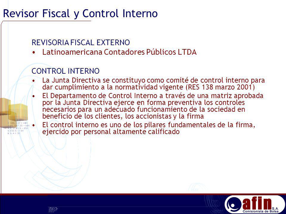Revisor Fiscal y Control Interno