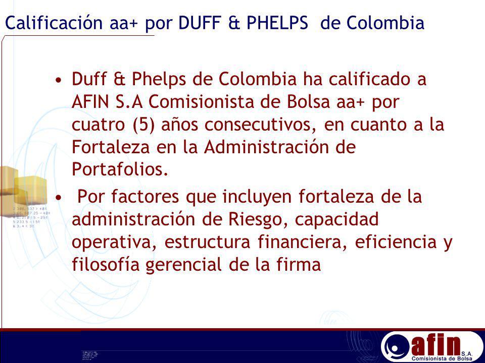 Calificación aa+ por DUFF & PHELPS de Colombia