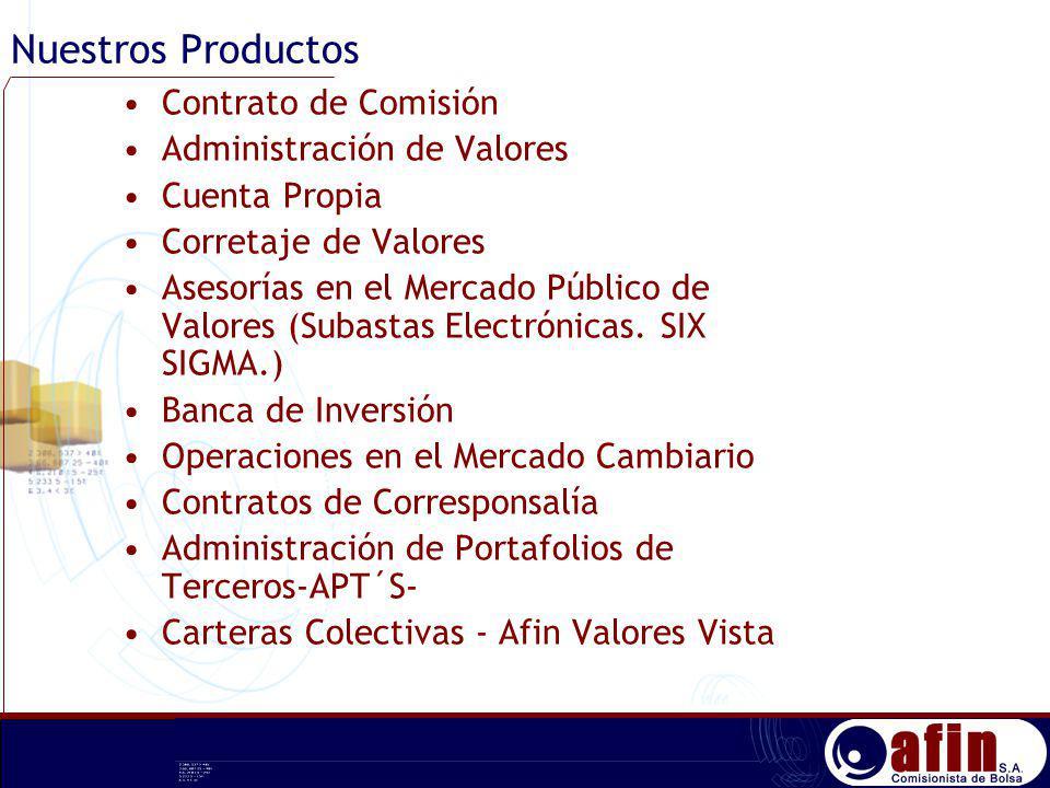 Nuestros Productos Contrato de Comisión Administración de Valores