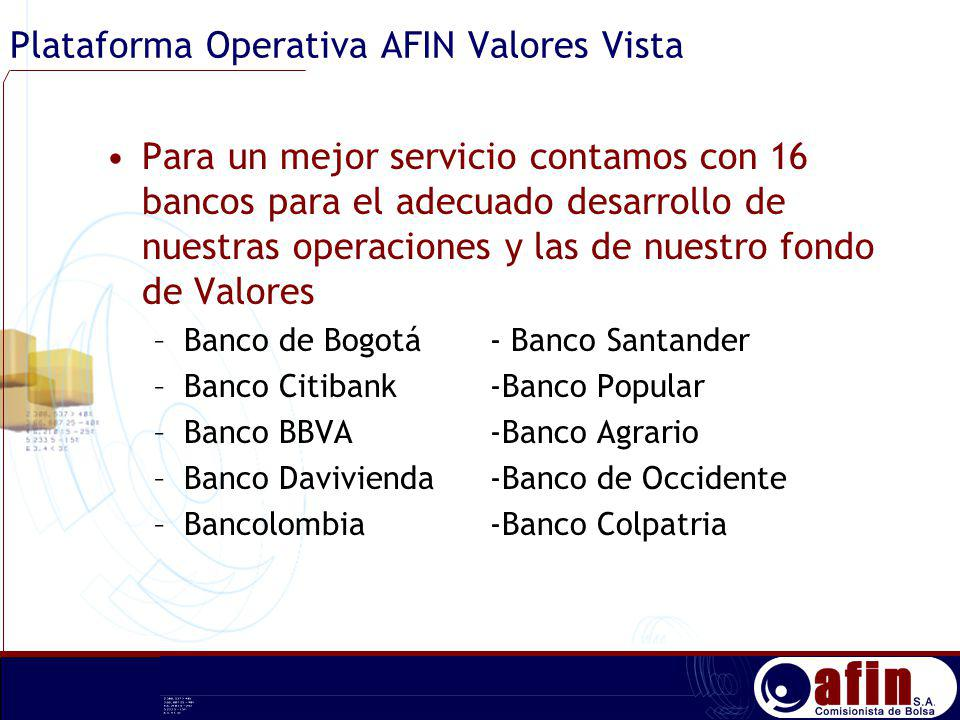 Plataforma Operativa AFIN Valores Vista