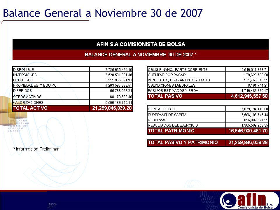 Balance General a Noviembre 30 de 2007