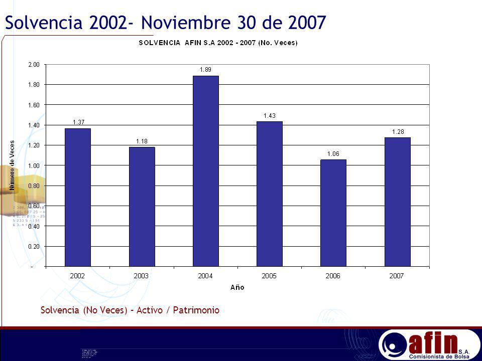 Solvencia 2002- Noviembre 30 de 2007