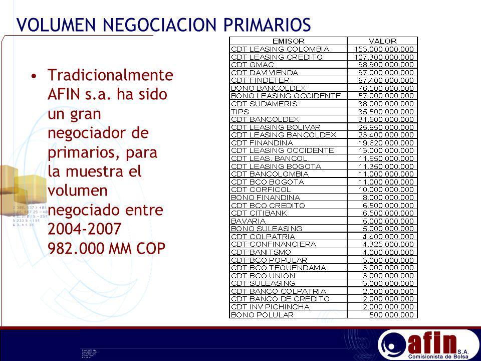 VOLUMEN NEGOCIACION PRIMARIOS