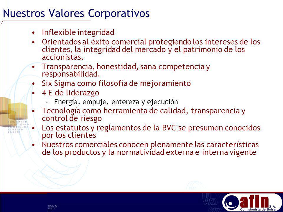 Nuestros Valores Corporativos