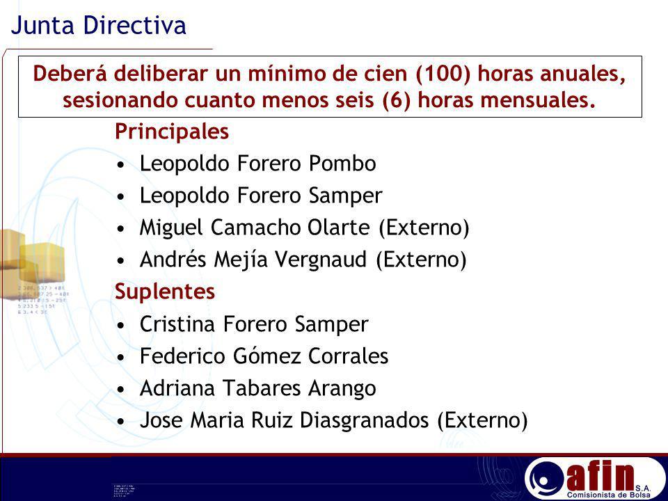 Junta Directiva Deberá deliberar un mínimo de cien (100) horas anuales, sesionando cuanto menos seis (6) horas mensuales.