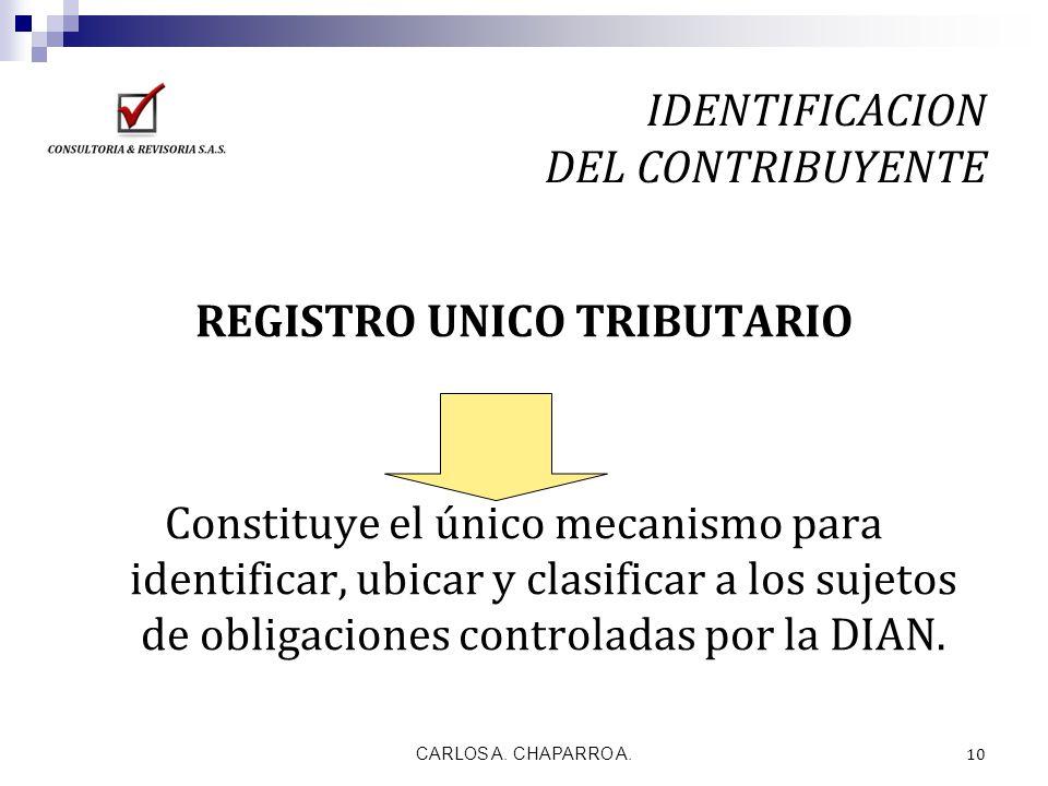 IDENTIFICACION DEL CONTRIBUYENTE