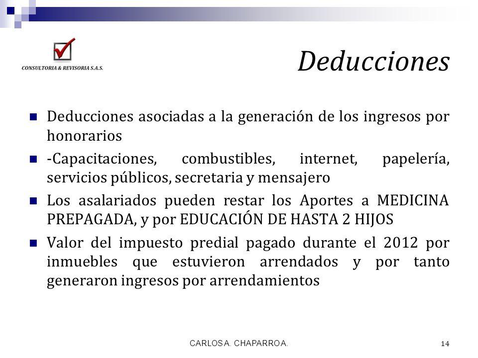 Deducciones Deducciones asociadas a la generación de los ingresos por honorarios.