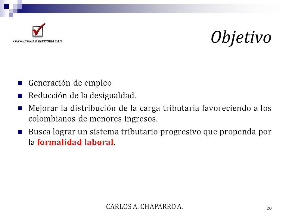 Objetivo Generación de empleo Reducción de la desigualdad.