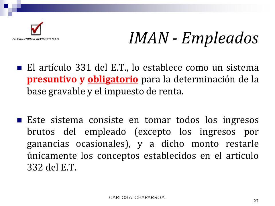 IMAN - Empleados