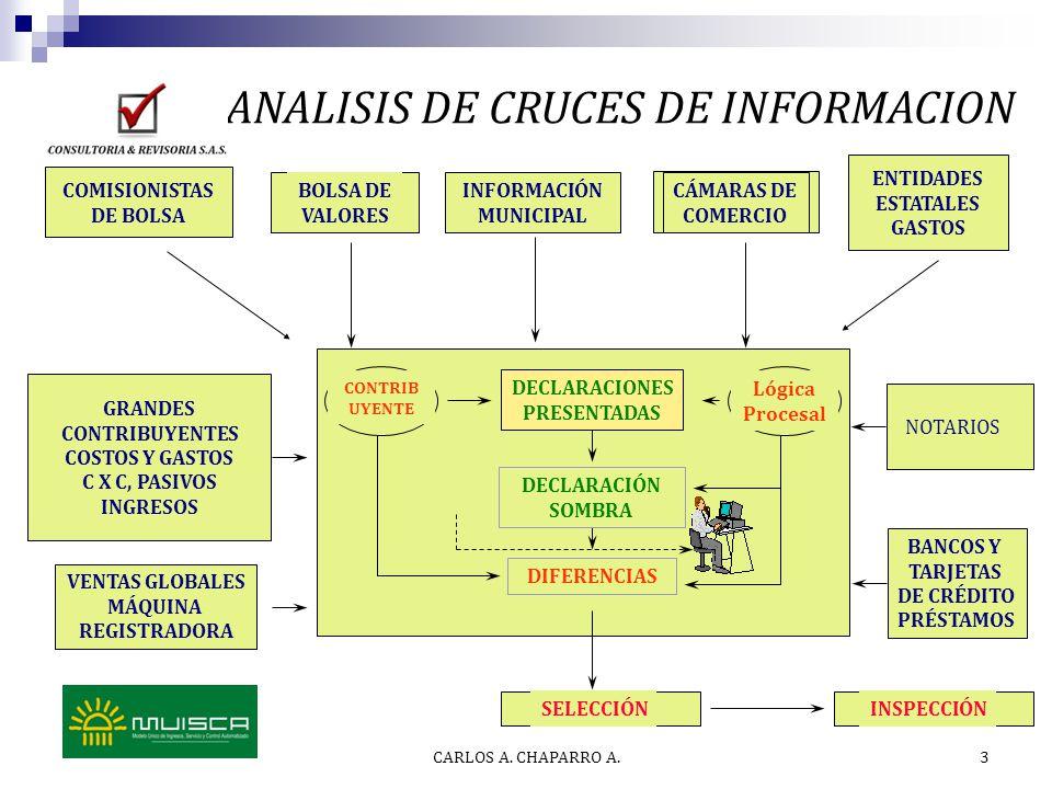 ANALISIS DE CRUCES DE INFORMACION