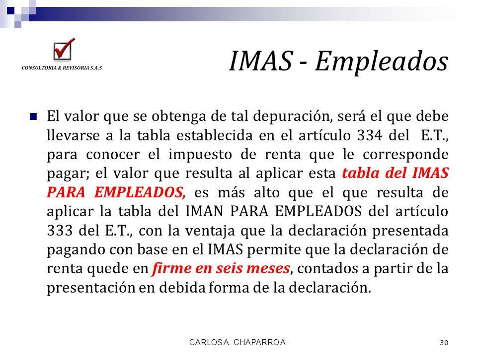 IMAS - Empleados