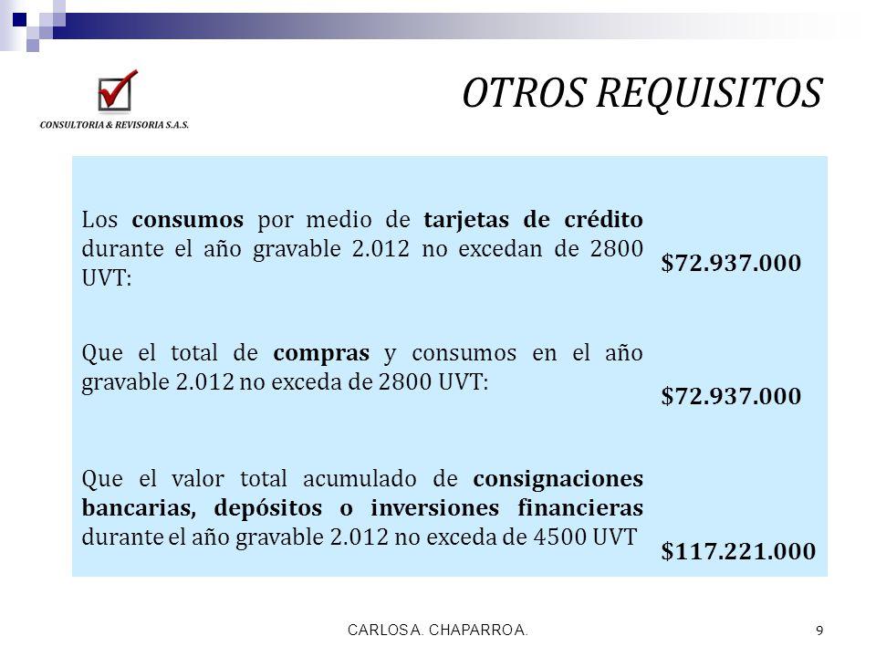 OTROS REQUISITOS Los consumos por medio de tarjetas de crédito durante el año gravable 2.012 no excedan de 2800 UVT: