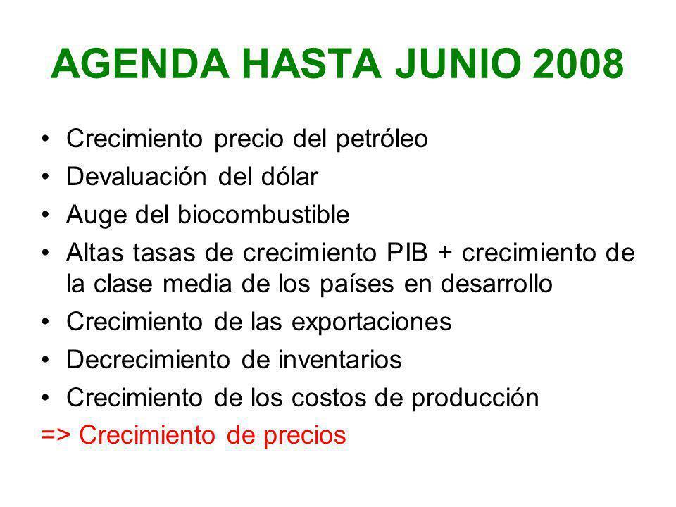 AGENDA HASTA JUNIO 2008 Crecimiento precio del petróleo